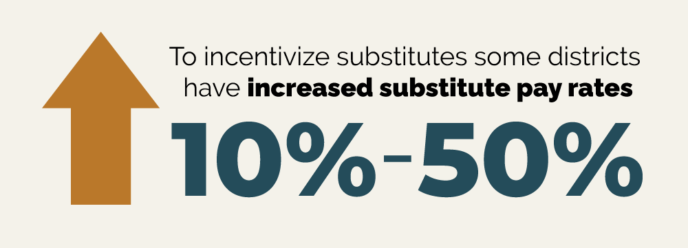 increased substitute pay rate improves fill rate